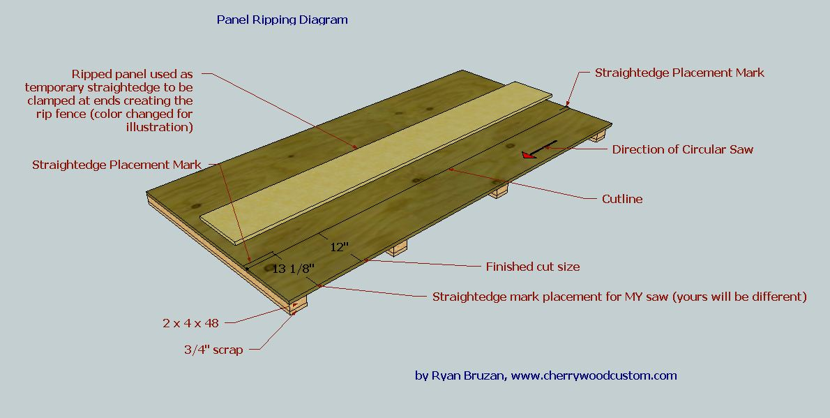 Diy Cutting Plywood With Circular Saw Wooden Pdf Large Big Green Egg Table Plans on Horizontal Router Table Plans
