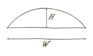 Radius Equation Sketch