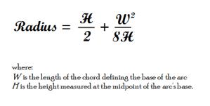 Radius Equation